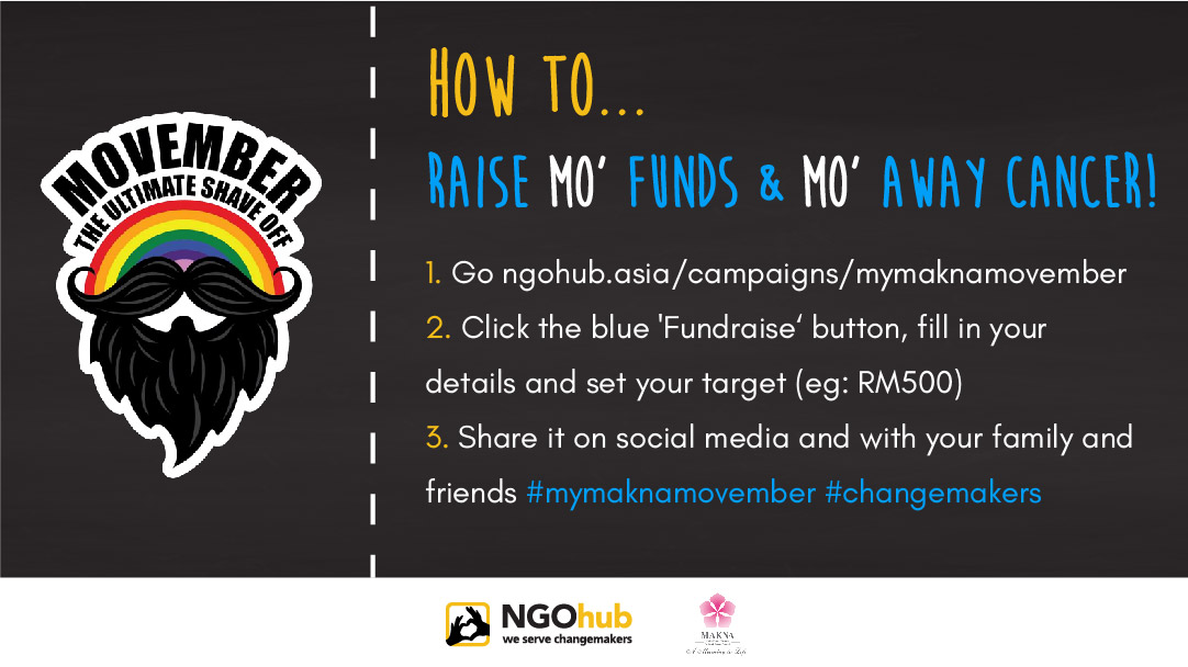 2. fb mymaknamovember how to raise funds